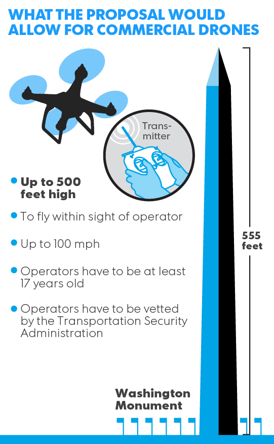 drone-rules-infograph